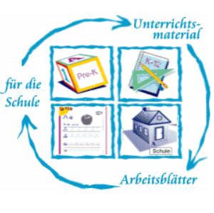 materiali corso tedesco
